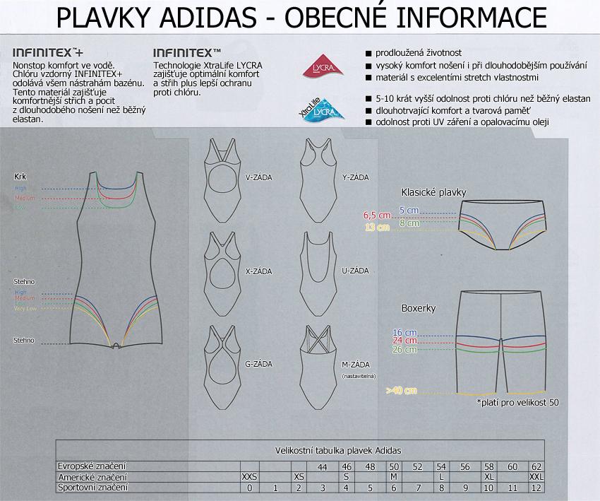 a47706ea0d7 Velikosti plavek Adidas Velikosti plavek Adidas Addsport.cz ...
